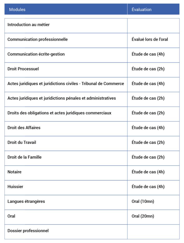 programme examen assistant(e) juridique